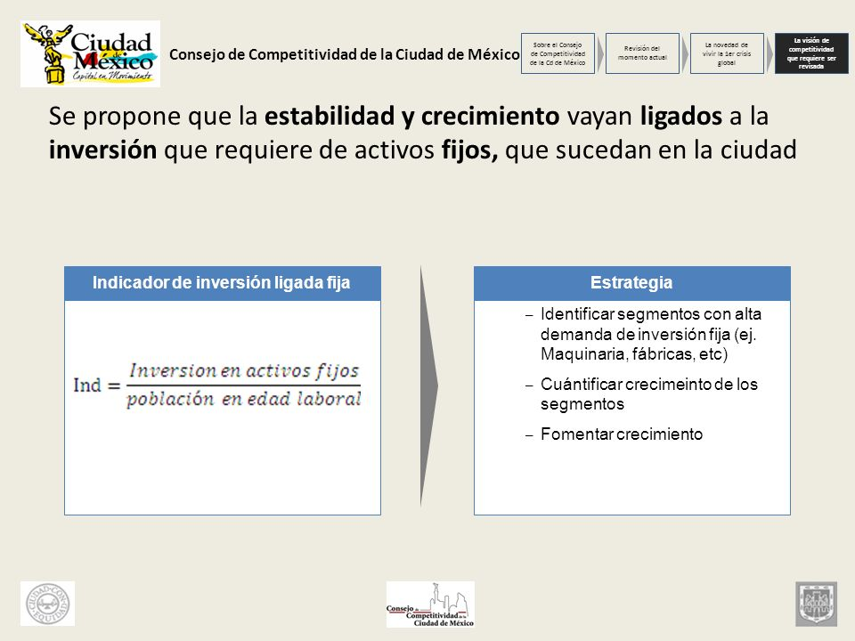 Sobre el Consejo de Competitividad de la Cd de México