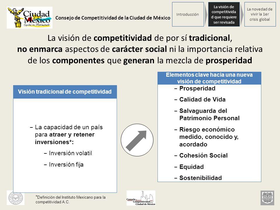 Introducción La visión de competitividad que requiere ser revisada. La novedad de vivir la 1er crisis global.