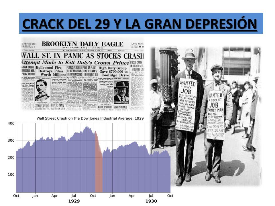 CRACK DEL 29 Y LA GRAN DEPRESIÓN