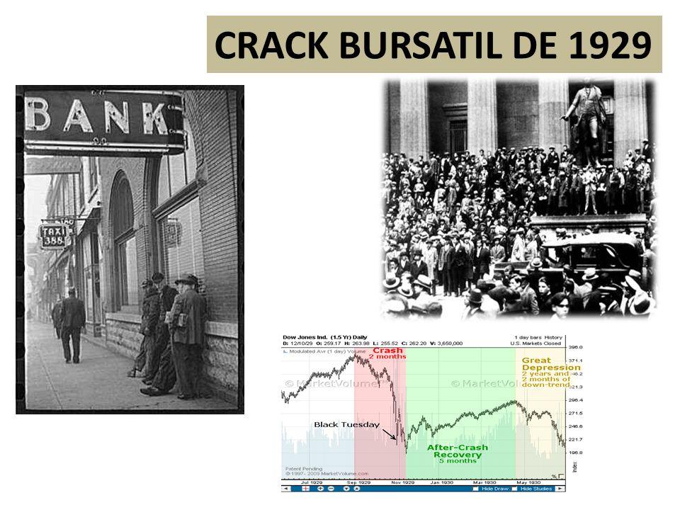 CRACK BURSATIL DE 1929