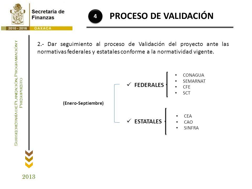 PROCESO DE VALIDACIÓN 4.
