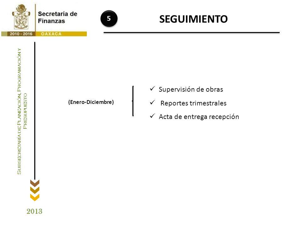 SEGUIMIENTO 5 Supervisión de obras Reportes trimestrales