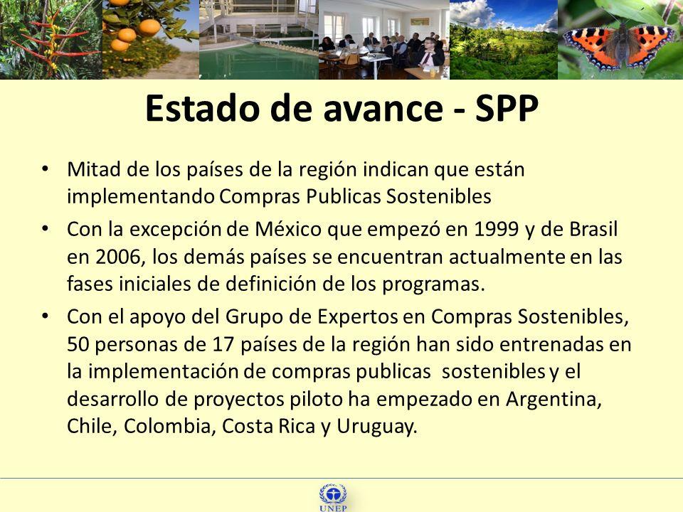 Estado de avance - SPP Mitad de los países de la región indican que están implementando Compras Publicas Sostenibles.