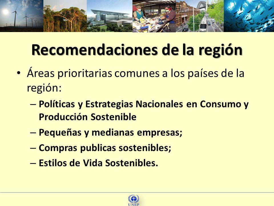 Recomendaciones de la región