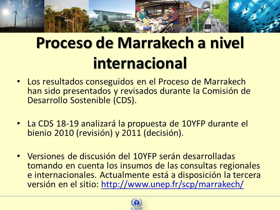 Proceso de Marrakech a nivel internacional