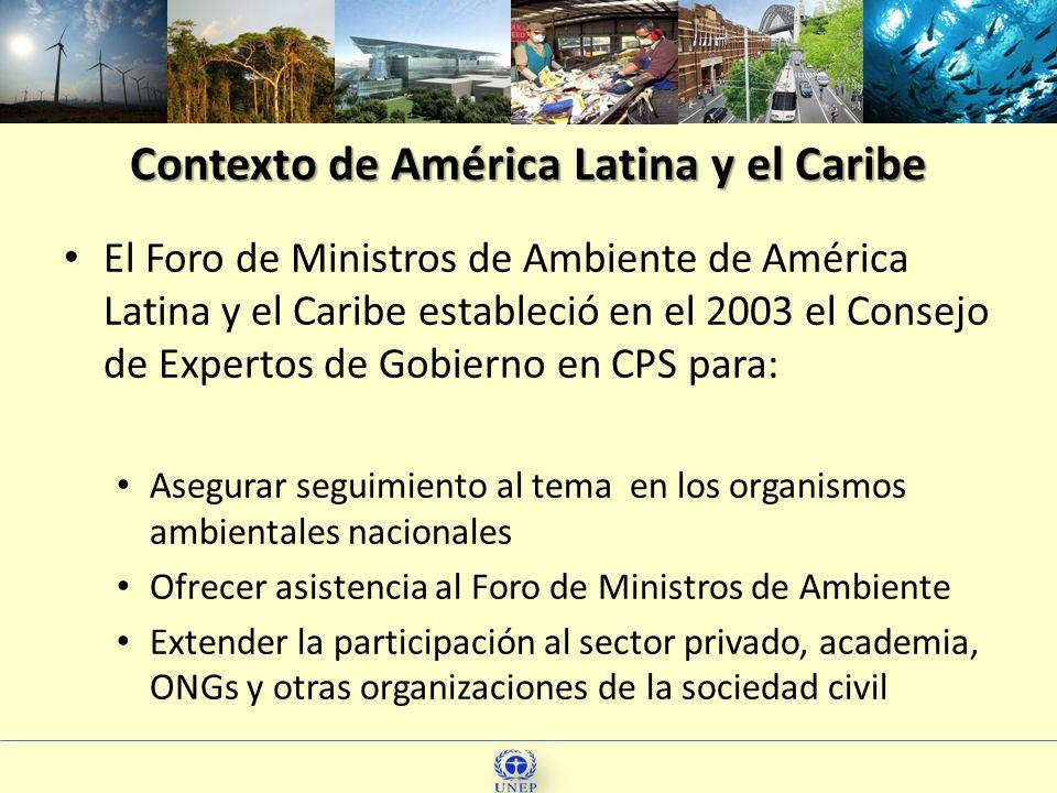 Contexto de América Latina y el Caribe