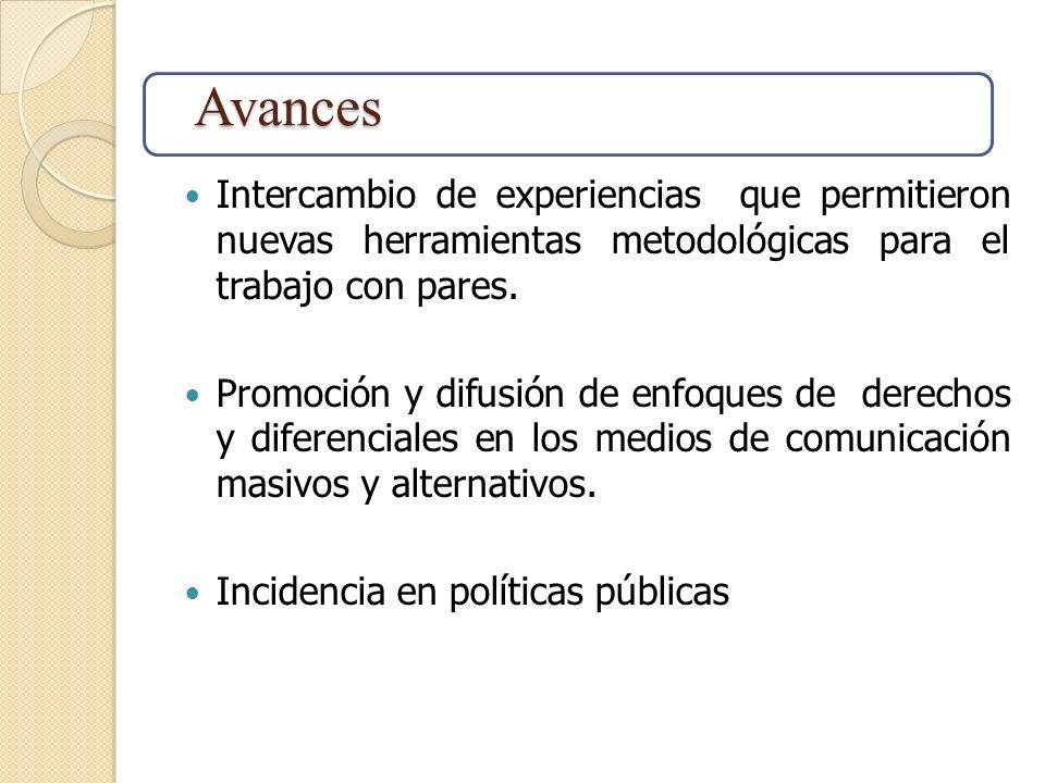 Avances Intercambio de experiencias que permitieron nuevas herramientas metodológicas para el trabajo con pares.
