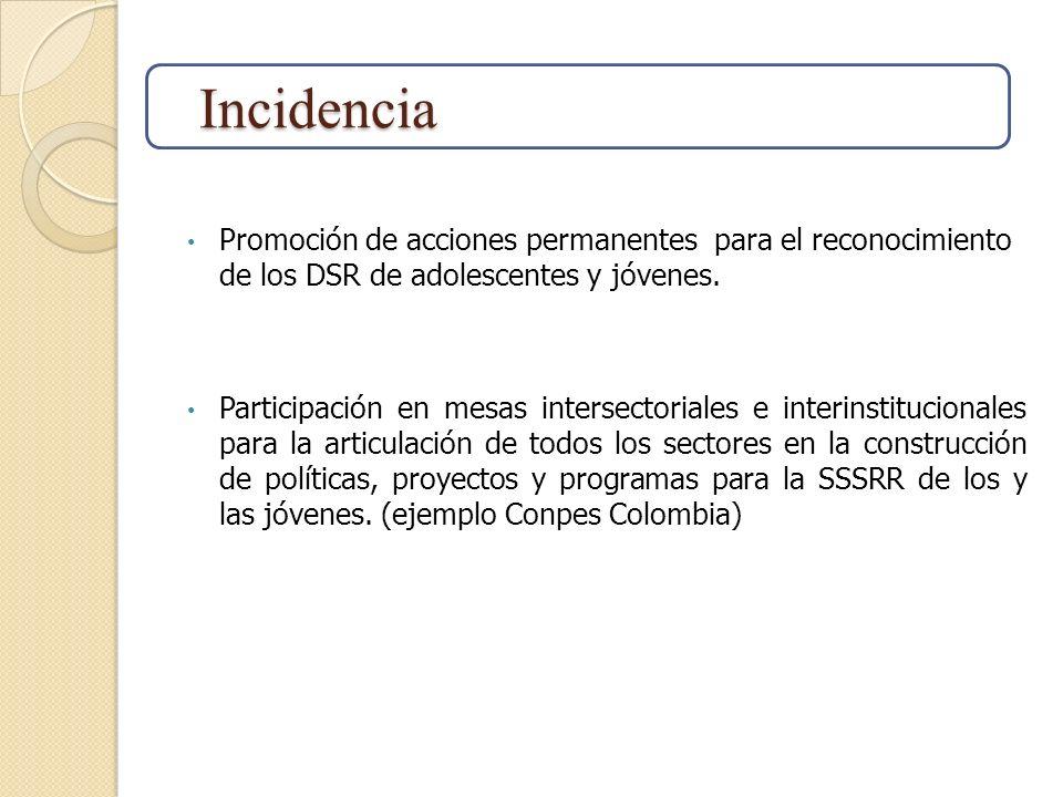 Incidencia Promoción de acciones permanentes para el reconocimiento de los DSR de adolescentes y jóvenes.