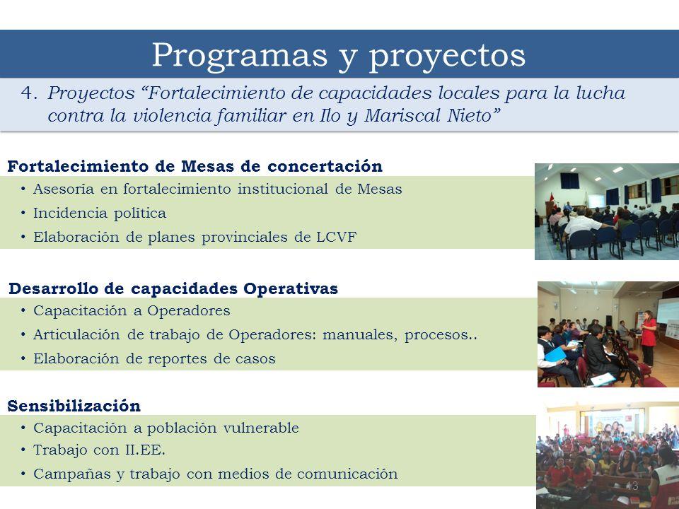 Programas y proyectos 4. Proyectos Fortalecimiento de capacidades locales para la lucha contra la violencia familiar en Ilo y Mariscal Nieto