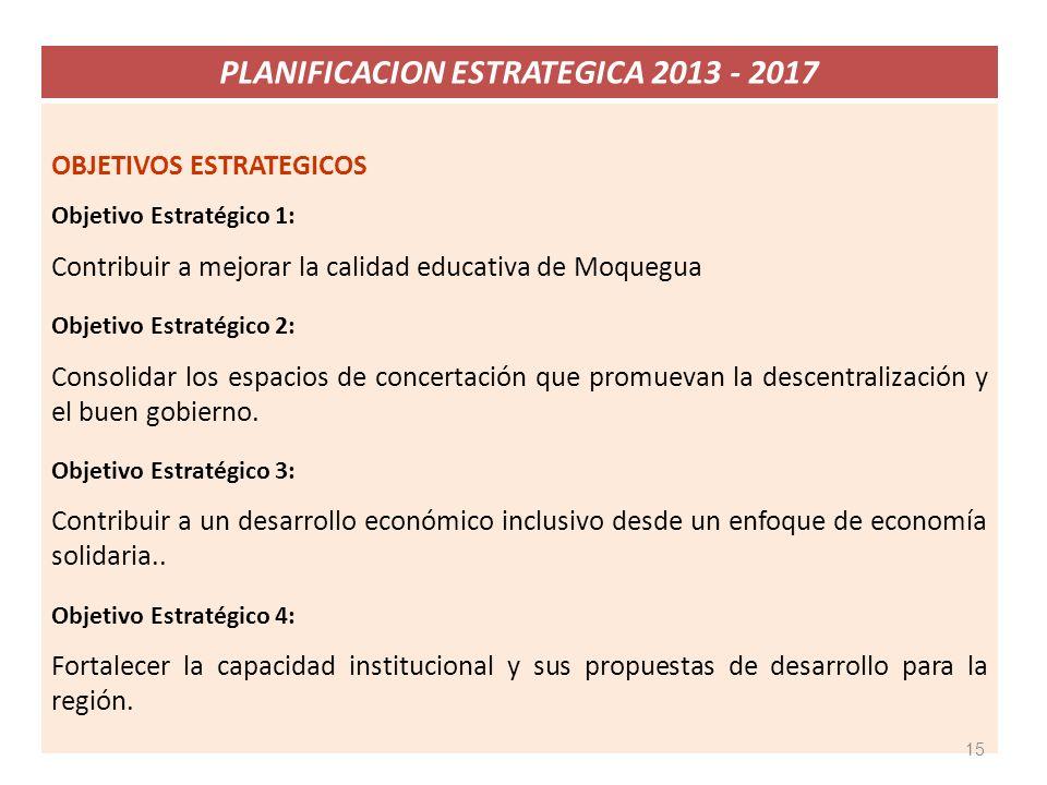 PLANIFICACION ESTRATEGICA 2013 - 2017