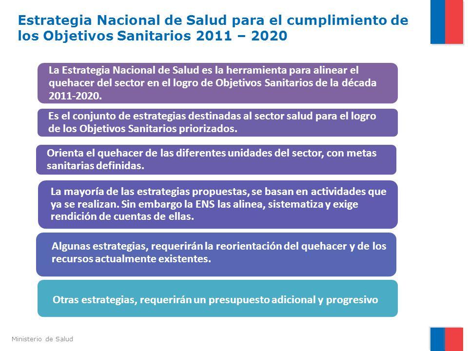 Estrategia Nacional de Salud para el cumplimiento de los Objetivos Sanitarios 2011 – 2020