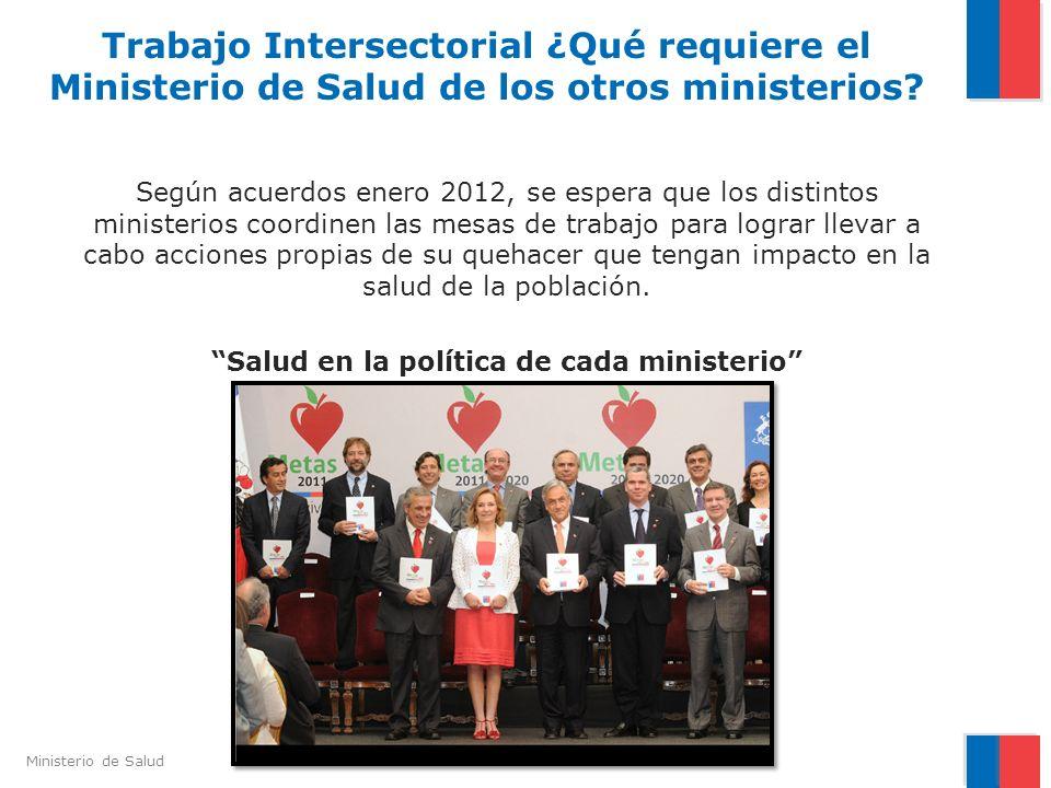 Trabajo Intersectorial ¿Qué requiere el Ministerio de Salud de los otros ministerios