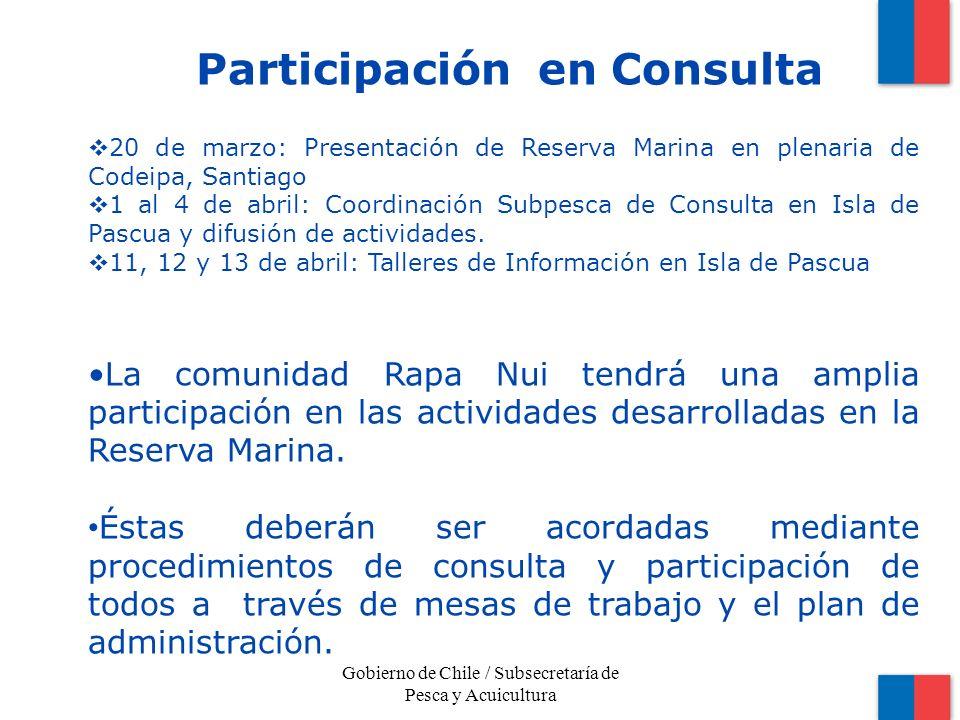 Participación en Consulta