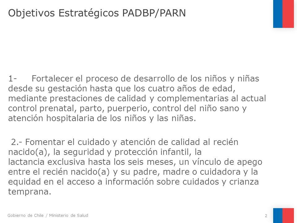 Objetivos Estratégicos PADBP/PARN