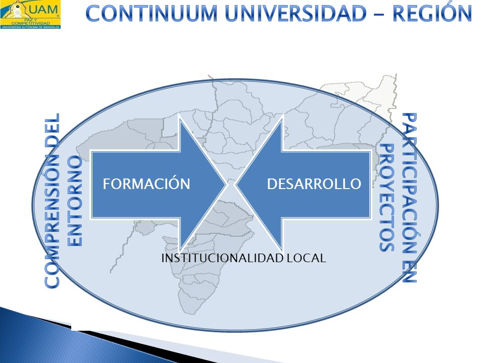 CONTINUUM UNIVERSIDAD - REGIÓN