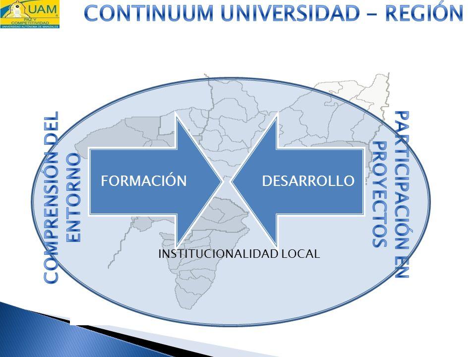 CONTINUUM UNIVERSIDAD - REGIÓN