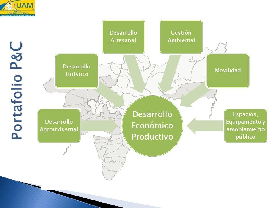 15/03/09 Desarrollo Económico Productivo. Desarrollo Agroindustrial. Desarrollo Turístico. Desarrollo Artesanal.