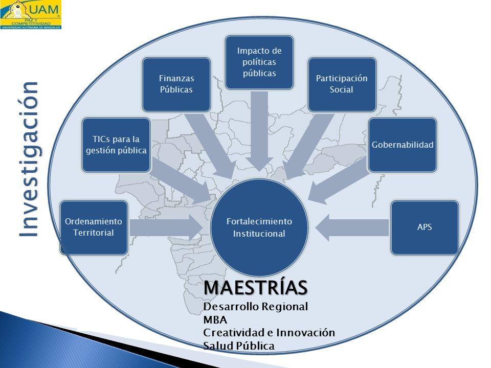 Investigación MAESTRÍAS Desarrollo Regional MBA
