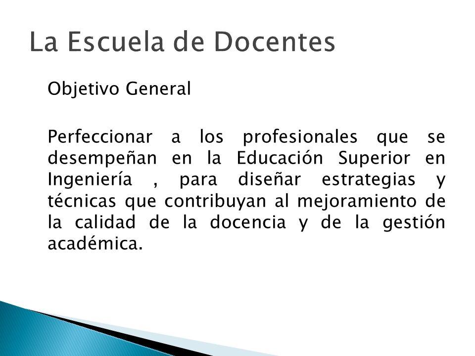 La Escuela de Docentes Objetivo General