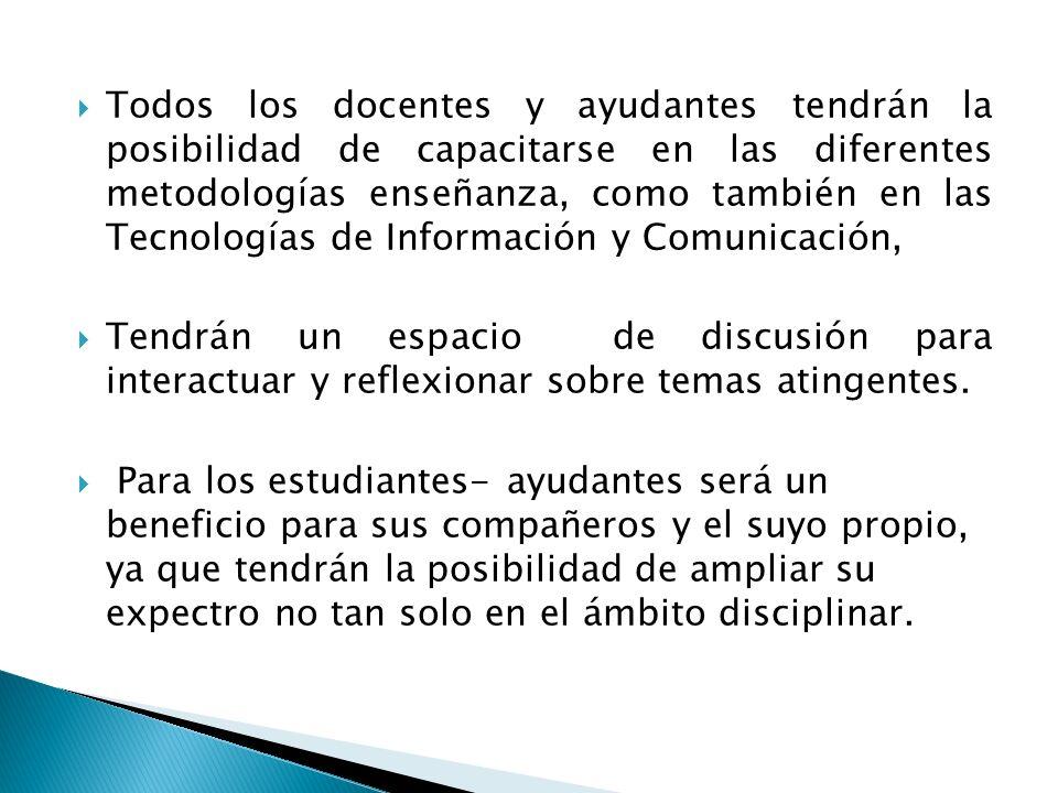 Todos los docentes y ayudantes tendrán la posibilidad de capacitarse en las diferentes metodologías enseñanza, como también en las Tecnologías de Información y Comunicación,