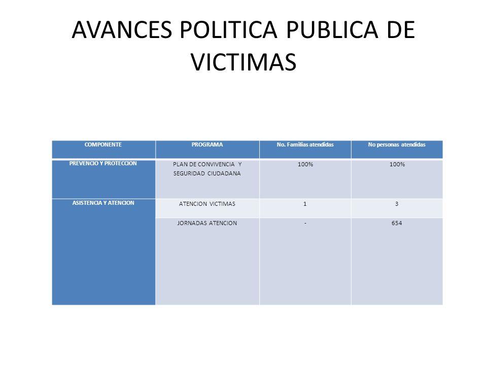 AVANCES POLITICA PUBLICA DE VICTIMAS