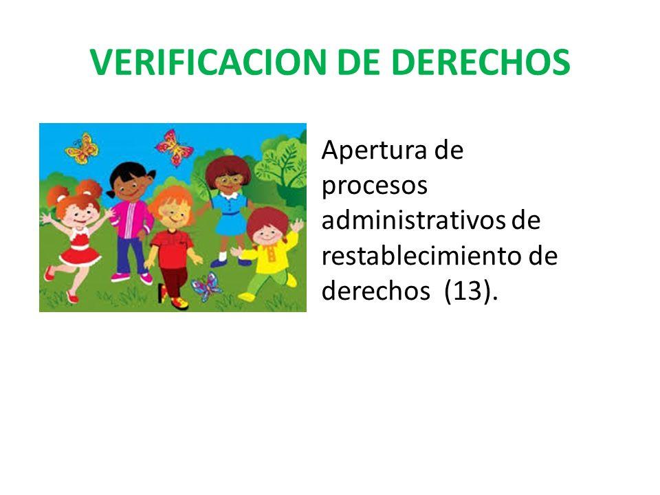 VERIFICACION DE DERECHOS