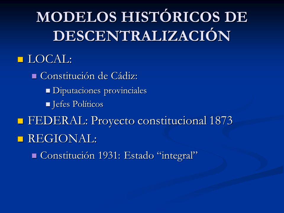 MODELOS HISTÓRICOS DE DESCENTRALIZACIÓN