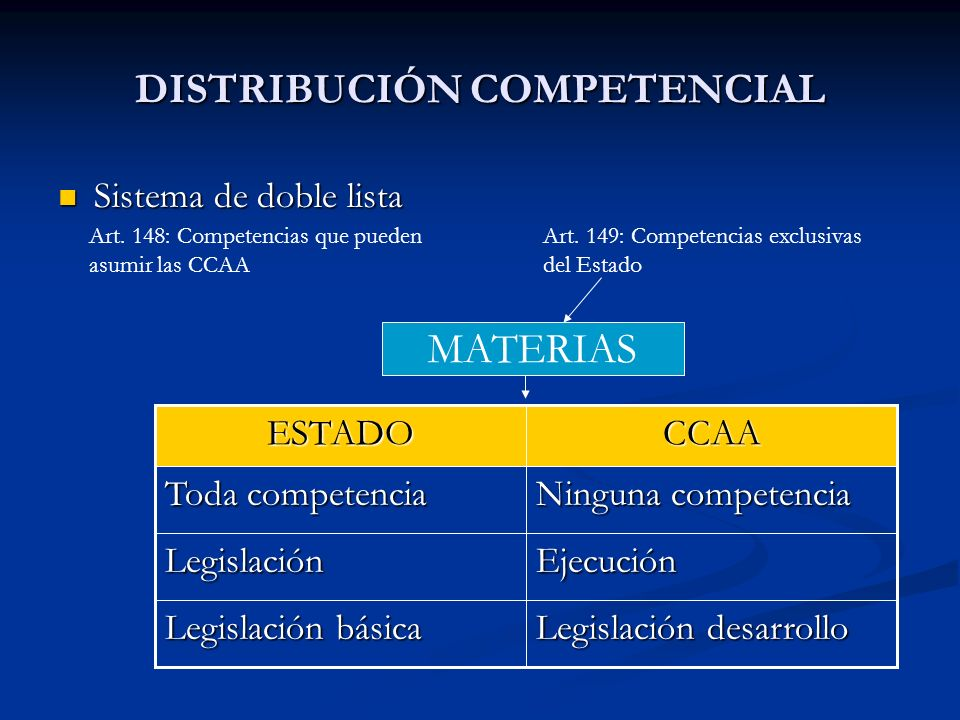 DISTRIBUCIÓN COMPETENCIAL