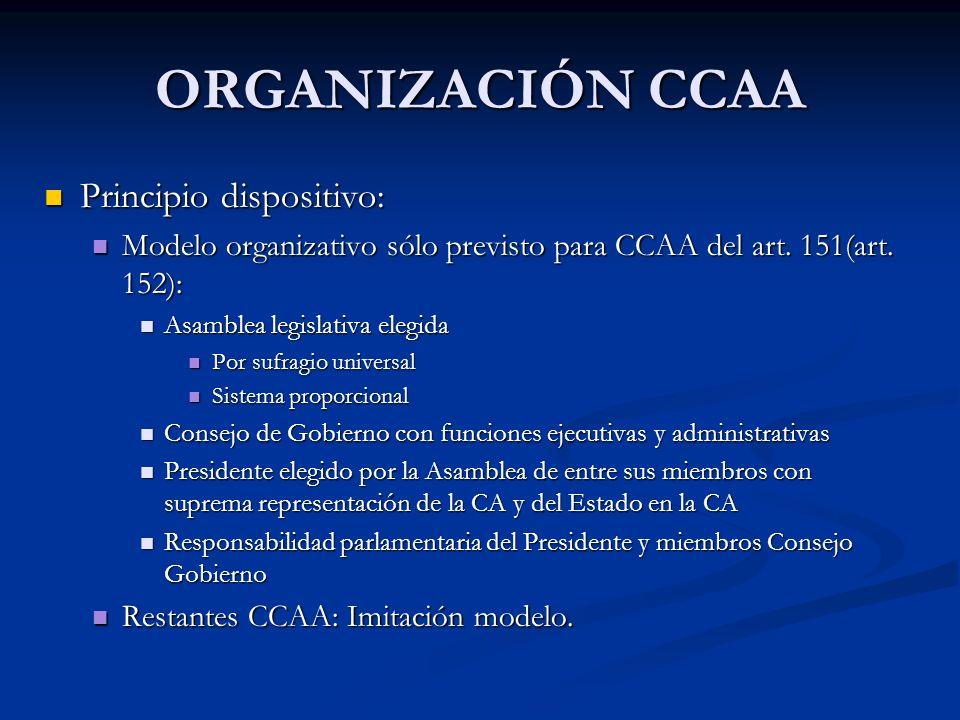 ORGANIZACIÓN CCAA Principio dispositivo: