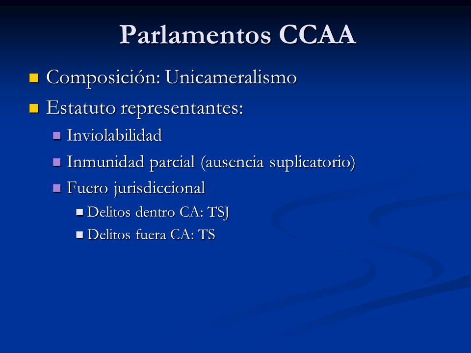 Parlamentos CCAA Composición: Unicameralismo Estatuto representantes: