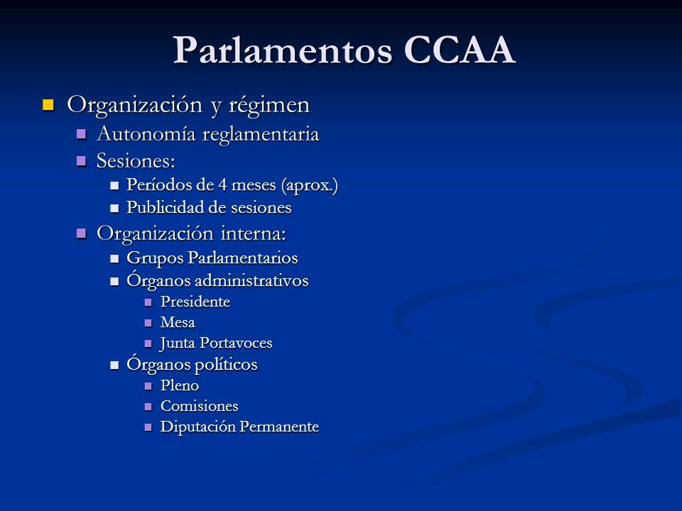 Parlamentos CCAA Organización y régimen Autonomía reglamentaria