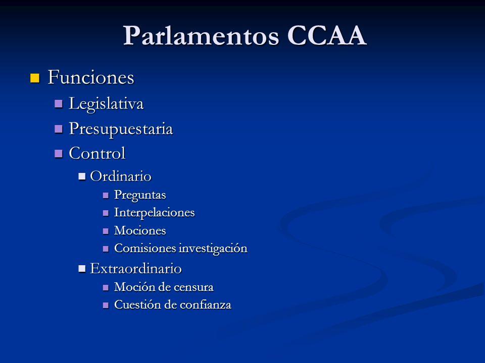 Parlamentos CCAA Funciones Legislativa Presupuestaria Control