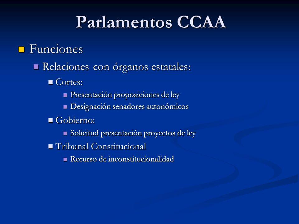Parlamentos CCAA Funciones Relaciones con órganos estatales: Cortes: