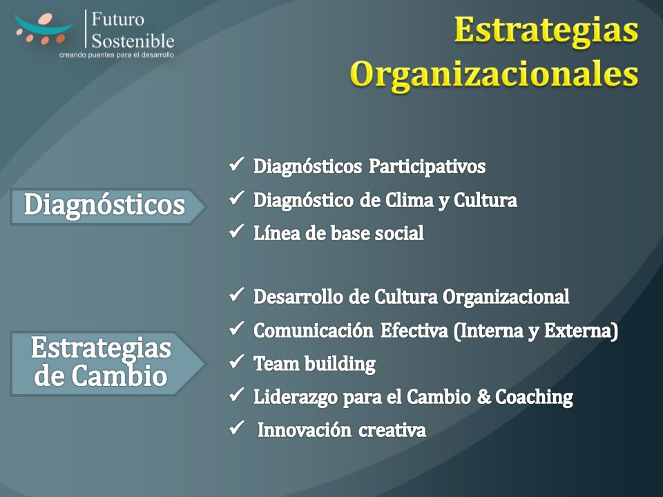 Estrategias Organizacionales