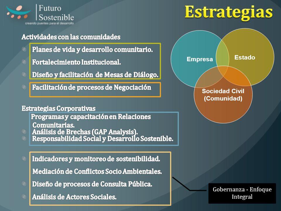 Gobernanza - Enfoque Integral