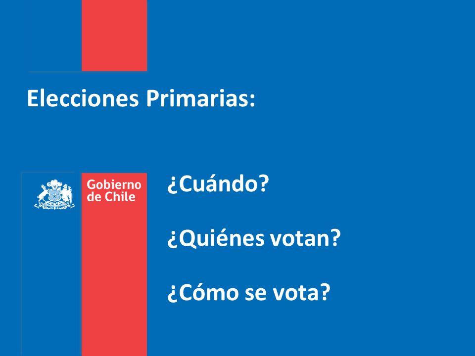 Elecciones Primarias: ¿Cuándo ¿Quiénes votan ¿Cómo se vota