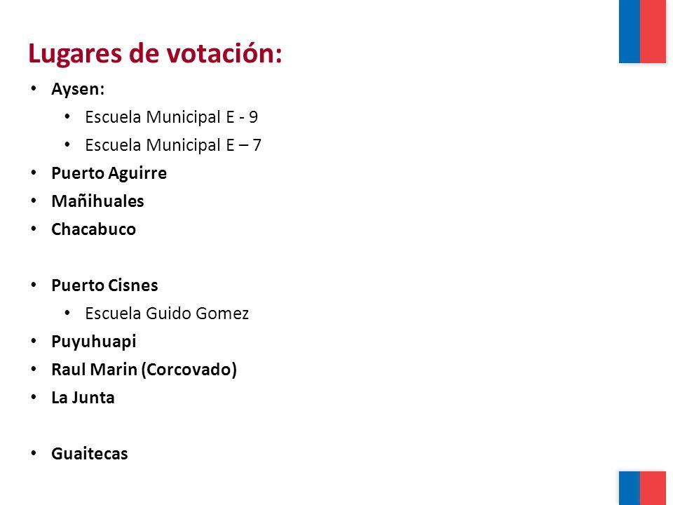 Lugares de votación: Aysen: Escuela Municipal E - 9