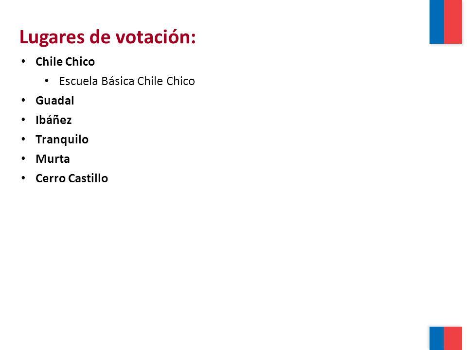 Lugares de votación: Chile Chico Escuela Básica Chile Chico Guadal