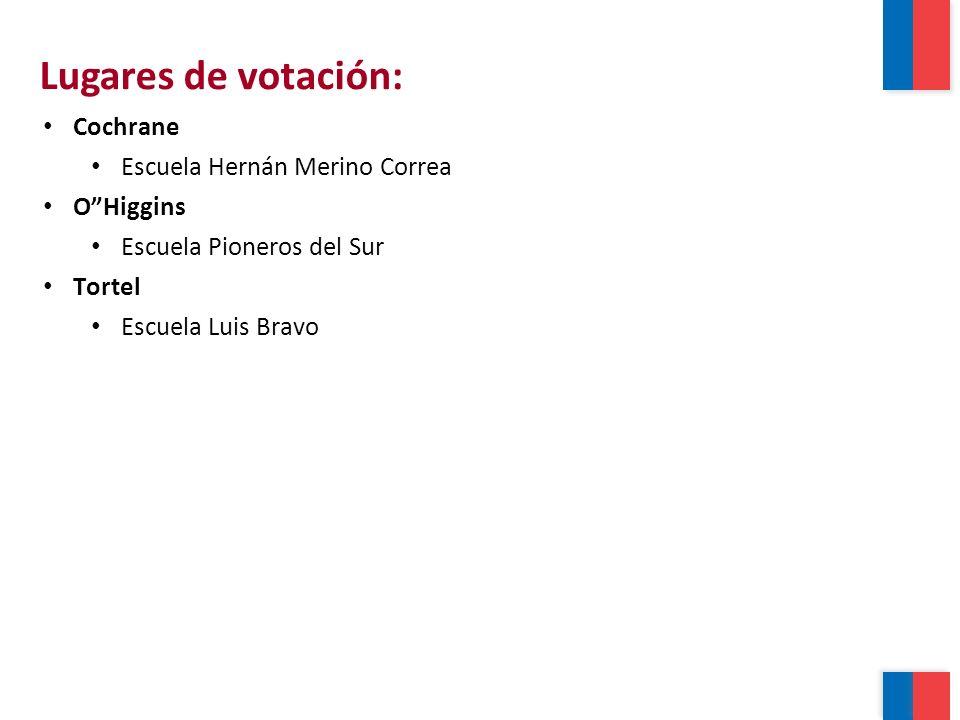 Lugares de votación: Cochrane Escuela Hernán Merino Correa O Higgins