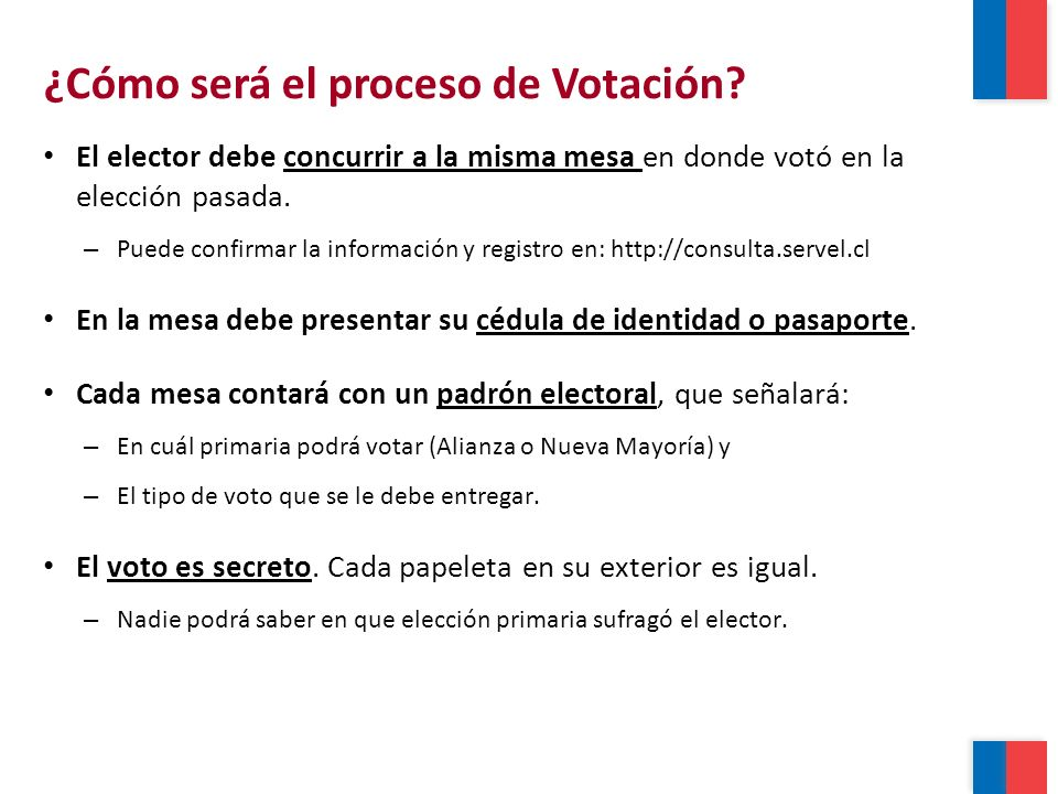¿Cómo será el proceso de Votación