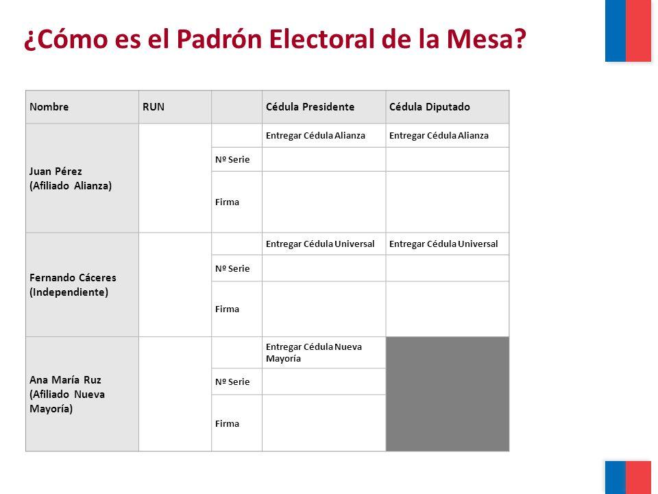 Elecciones primarias cu ndo qui nes votan c mo se for Presidente mesa electoral