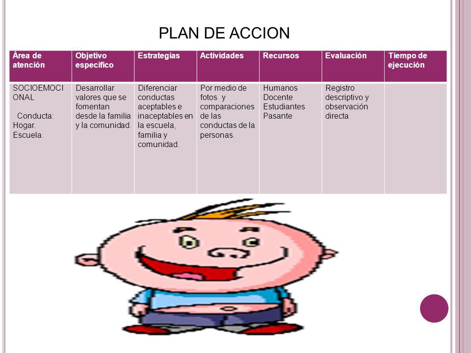 PLAN DE ACCION Área de atención Objetivo especifico Estrategias