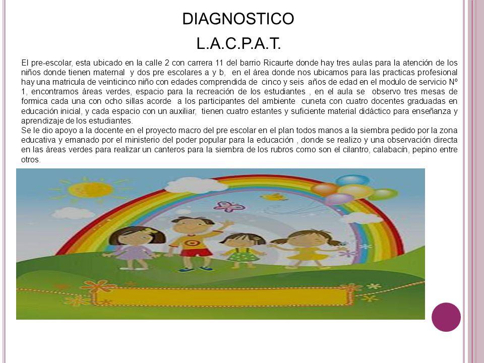 DIAGNOSTICO L.A.C.P.A.T.