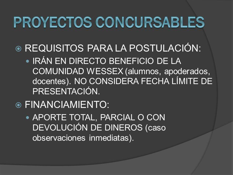 PROYECTOS CONCURSABLES