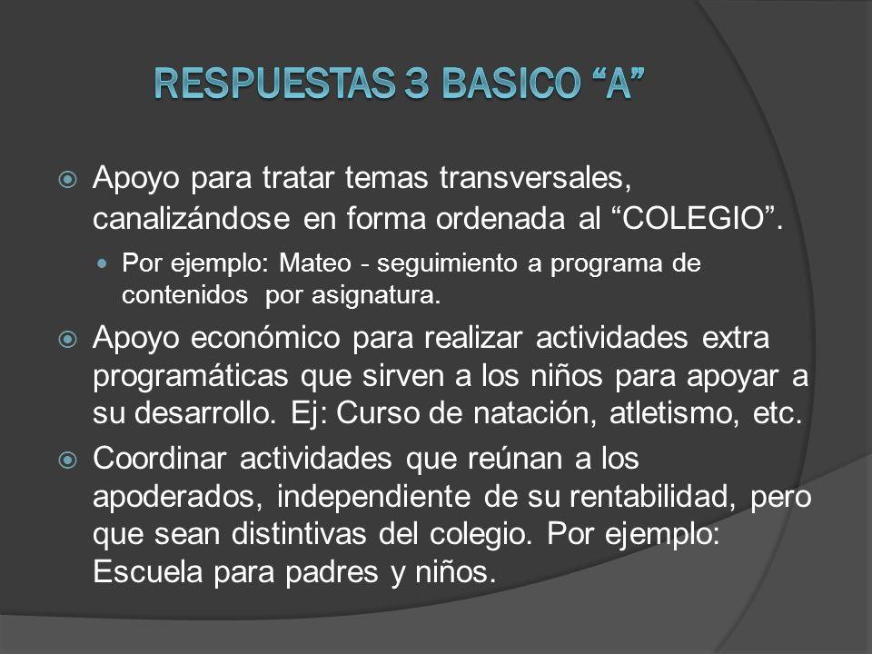 RESPUESTAS 3 BASICO A Apoyo para tratar temas transversales, canalizándose en forma ordenada al COLEGIO .