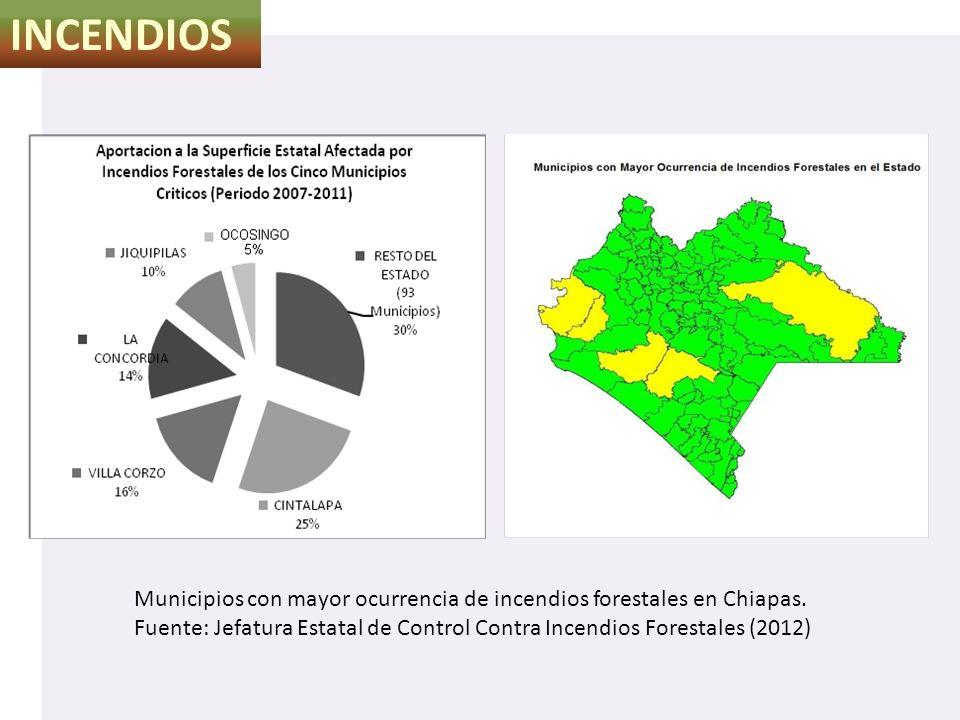 INCENDIOS Municipios con mayor ocurrencia de incendios forestales en Chiapas.