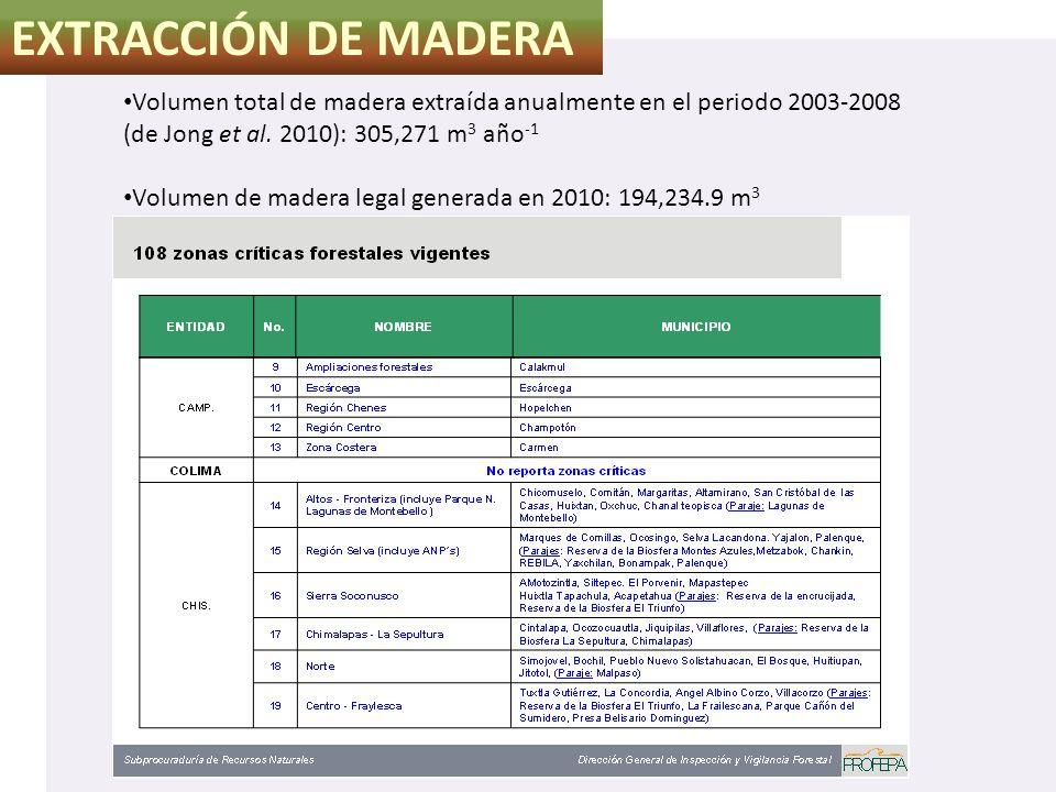 EXTRACCIÓN DE MADERA Volumen total de madera extraída anualmente en el periodo 2003-2008 (de Jong et al. 2010): 305,271 m3 año-1.