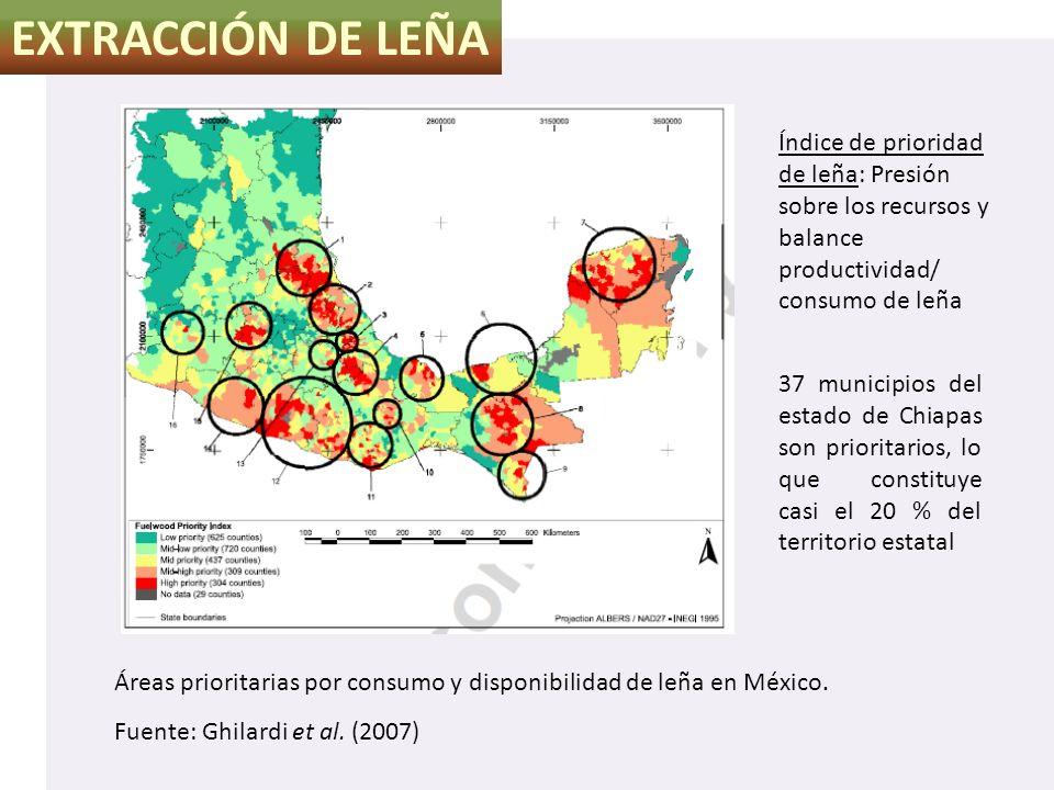 EXTRACCIÓN DE LEÑA Índice de prioridad de leña: Presión sobre los recursos y balance productividad/