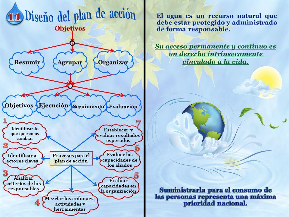Diseño del plan de acción