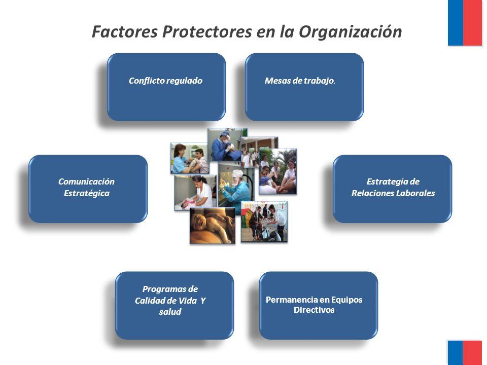 Comunicación Estratégica Estrategia de Relaciones Laborales